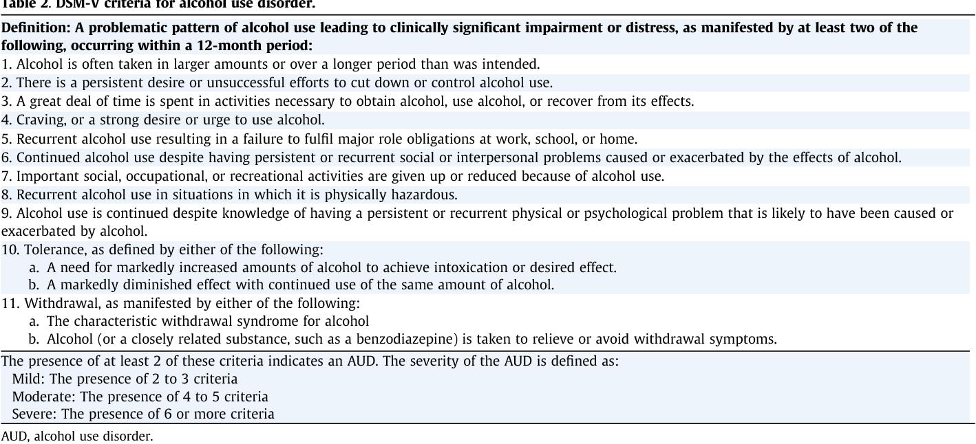 dsm v criteria for alcohol use disorder