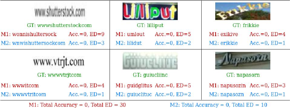 Figure 1 for FEDS -- Filtered Edit Distance Surrogate
