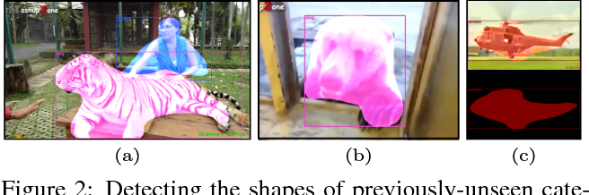 Figure 3 for Straight to Shapes: Real-time Detection of Encoded Shapes