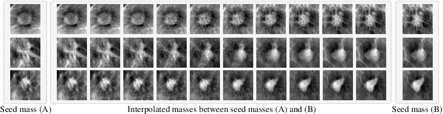 Figure 3 for Feature2Mass: Visual Feature Processing in Latent Space for Realistic Labeled Mass Generation