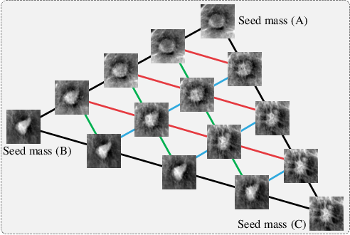 Figure 4 for Feature2Mass: Visual Feature Processing in Latent Space for Realistic Labeled Mass Generation