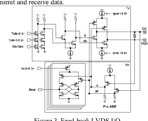 Figure 3 from A 6-Gbps/pin Half-Duplex LVDS I/O for High