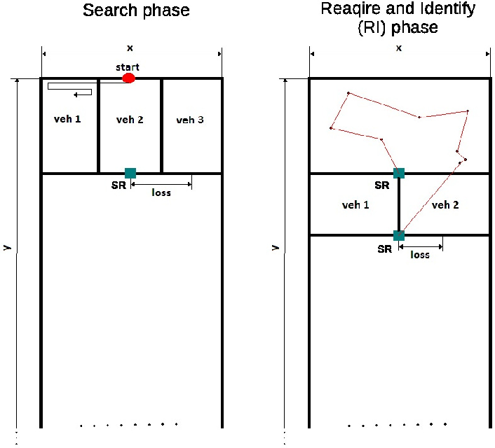 Figure 2 for Results from the Robocademy ITN: Autonomy, Disturbance Rejection and Perception for Advanced Marine Robotics