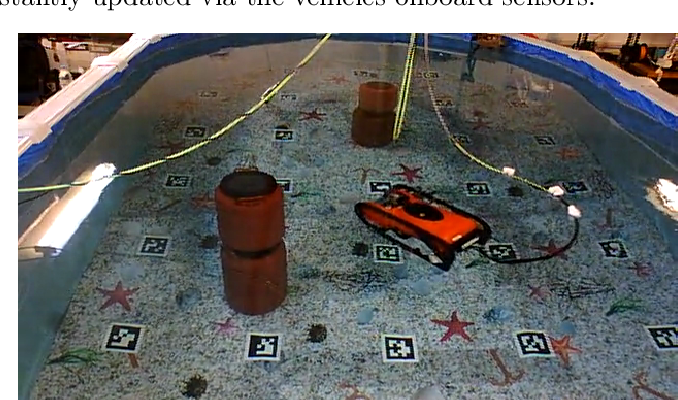 Figure 3 for Results from the Robocademy ITN: Autonomy, Disturbance Rejection and Perception for Advanced Marine Robotics