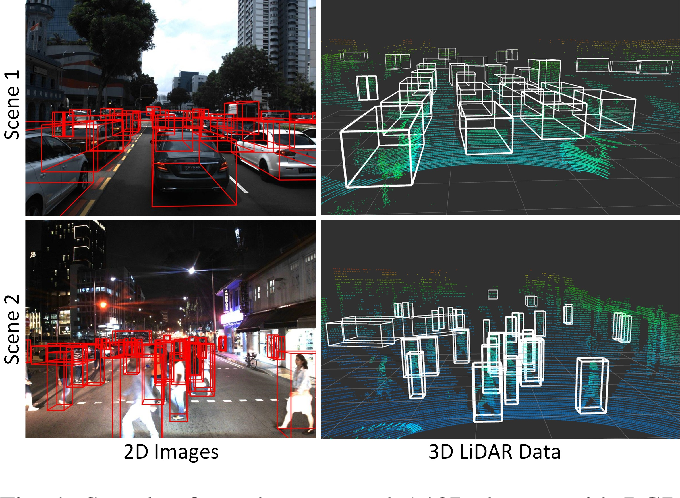 Figure 1 for A*3D Dataset: Towards Autonomous Driving in Challenging Environments