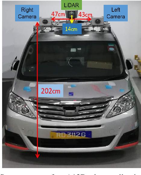 Figure 4 for A*3D Dataset: Towards Autonomous Driving in Challenging Environments