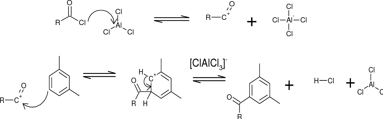 Figure 2 from The comparison of Friedel-Crafts alkylation