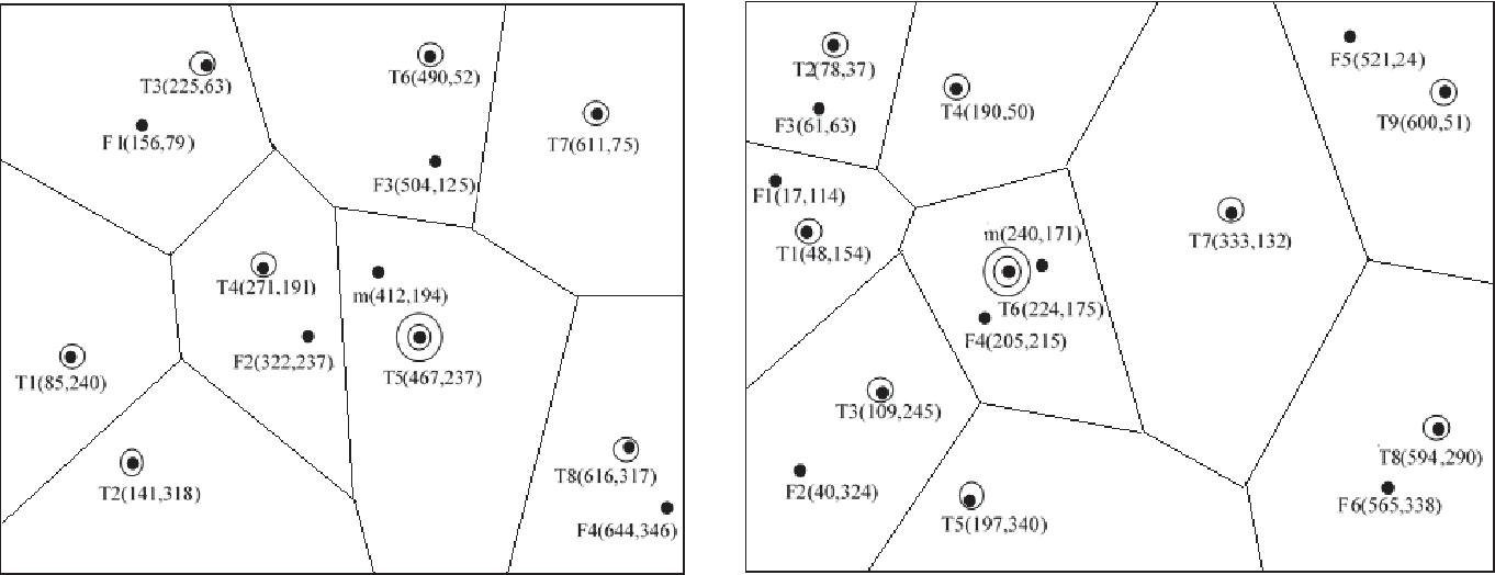 Fig. 5. Test case 2 Fig. 6. Test case 3