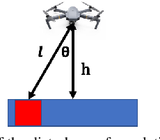 Figure 4 for Estimation and Adaption of Indoor Ego Airflow Disturbance with Application to Quadrotor Trajectory Planning