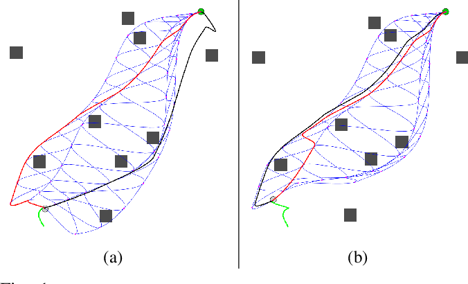 Figure 1 for Online Motion Planning Over Multiple Homotopy Classes with Gaussian Process Inference