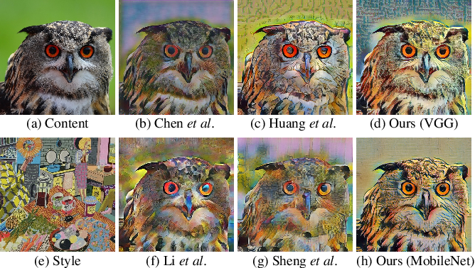 Figure 1 for Dynamic Instance Normalization for Arbitrary Style Transfer