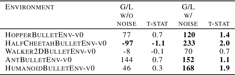 Figure 4 for Band-limited Soft Actor Critic Model