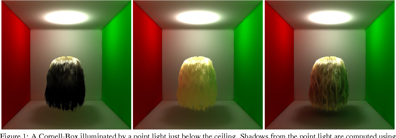 figure 1 : occlusion lighting - www.canuckmediamonitor.org