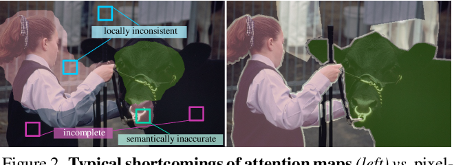 Figure 3 for Single-Stage Semantic Segmentation from Image Labels