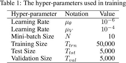 Figure 2 for From Caesar Cipher to Unsupervised Learning: A New Method for Classifier Parameter Estimation