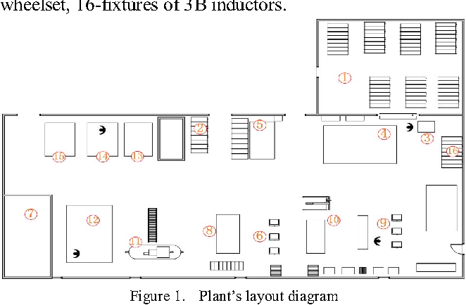 Figure 1 from The Layout Optimization of the Motor Wheelset\'s ...
