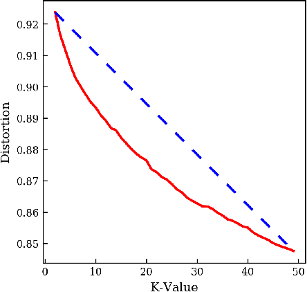 Figure 1 for COVID-19 Kaggle Literature Organization