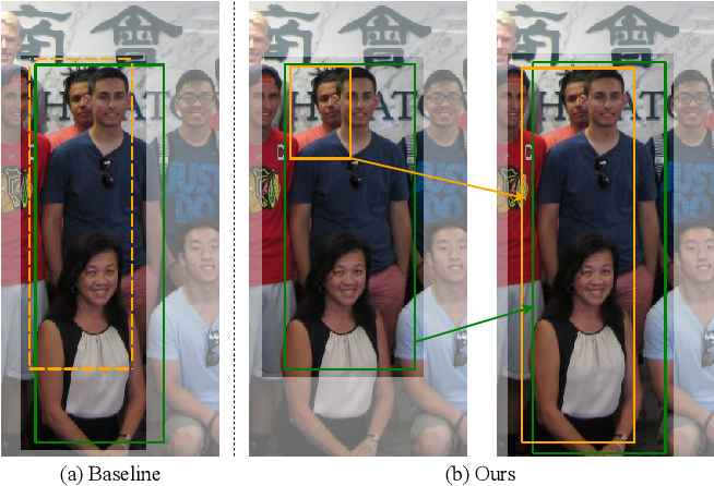 Figure 1 for V2F-Net: Explicit Decomposition of Occluded Pedestrian Detection