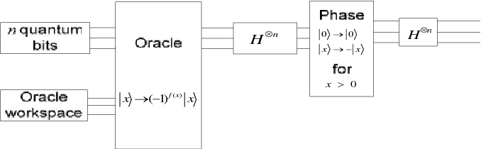 Figure 1 from Iris Recognition Method Based on Quantum