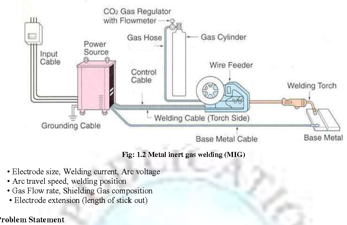 Interpretation And Implementation Of Some Aspects Welding Process Gas Diagram Fixture For Increasing Spr In Manufacturing Industry A Case Study Semantic