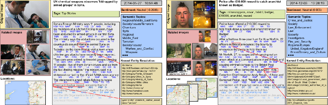 Figure 1 for BreakingNews: Article Annotation by Image and Text Processing