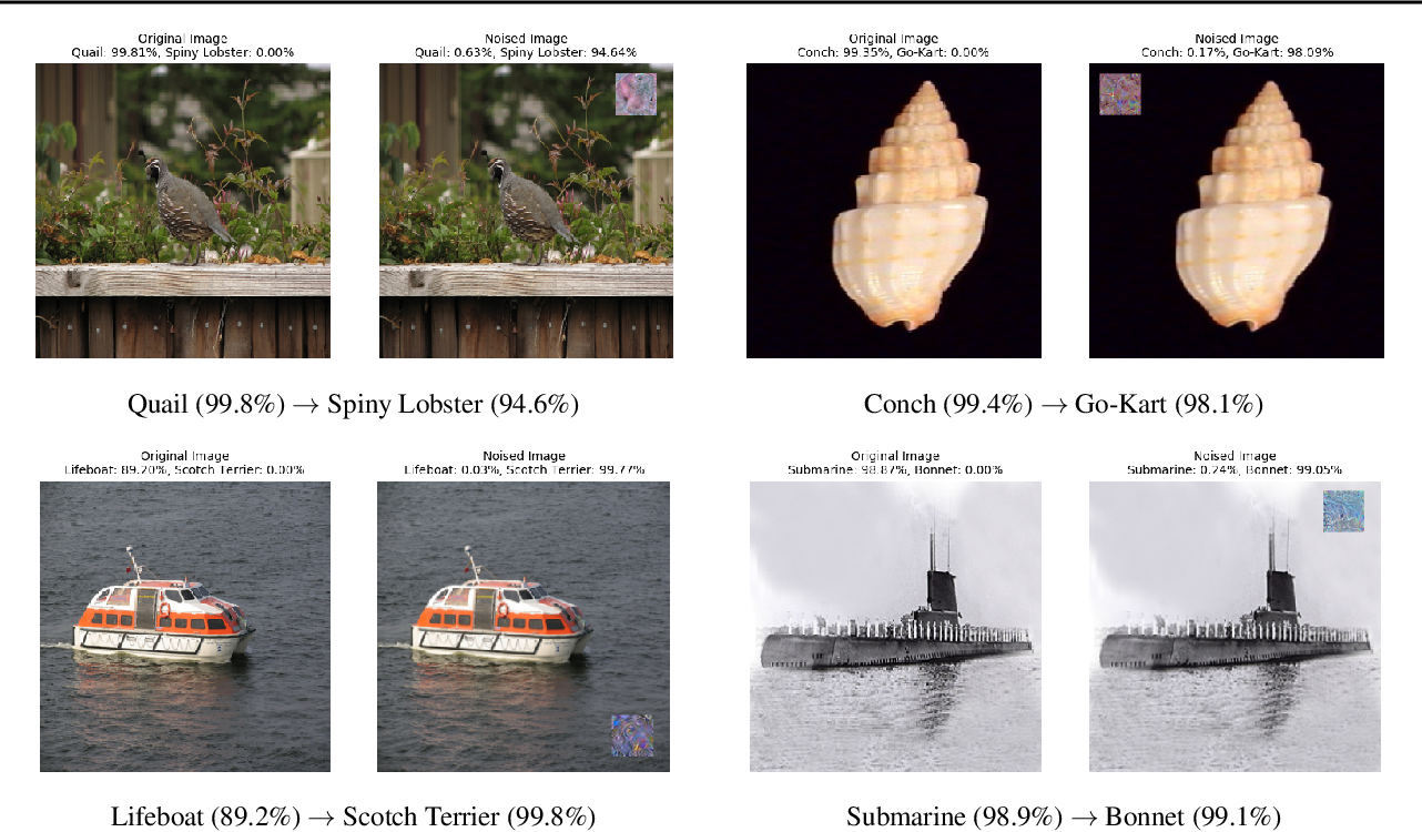 Figure 1 for LaVAN: Localized and Visible Adversarial Noise