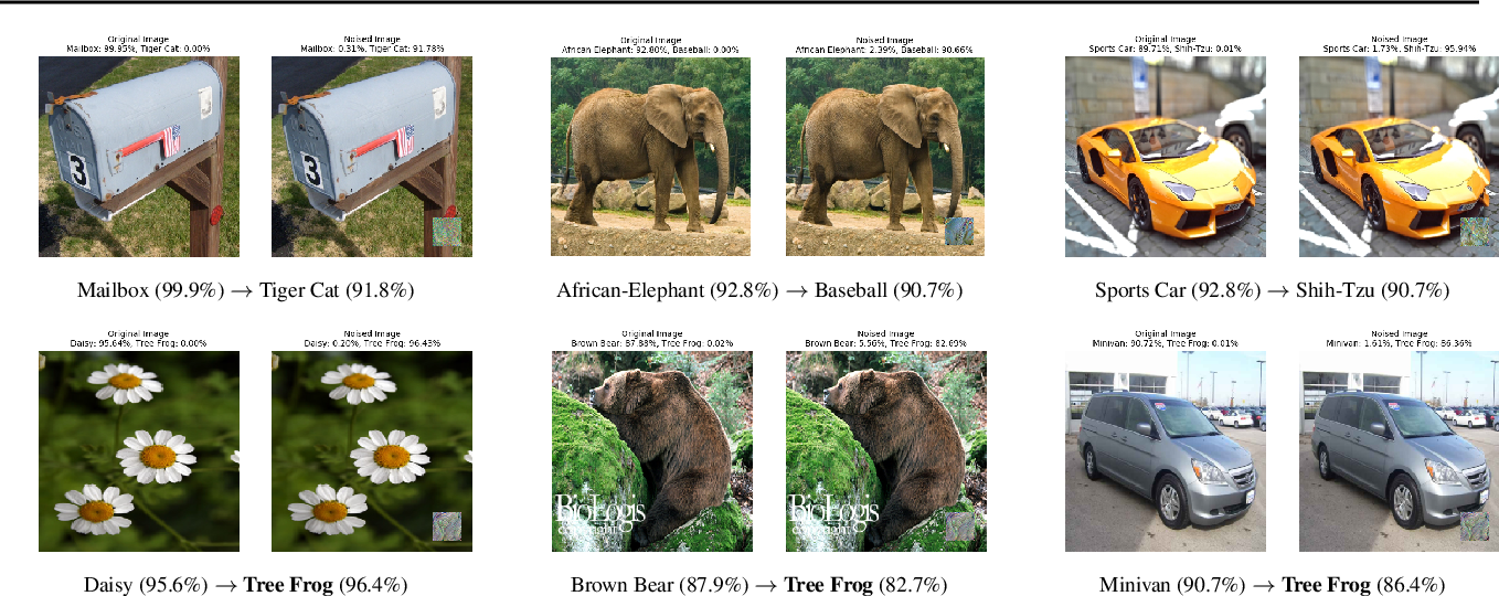 Figure 3 for LaVAN: Localized and Visible Adversarial Noise
