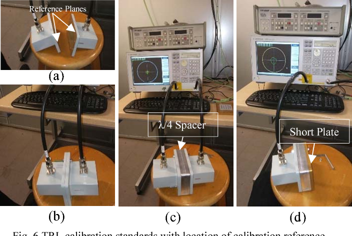 Dielectric spectroscopy for planar materials using guided