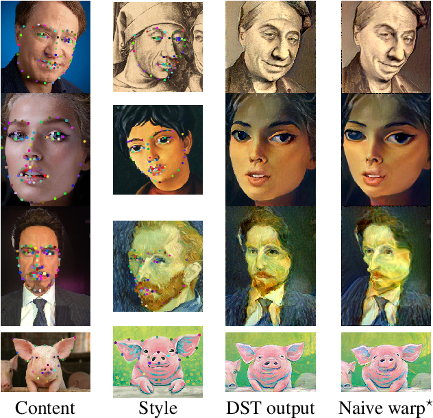Figure 1 for Deformable Style Transfer