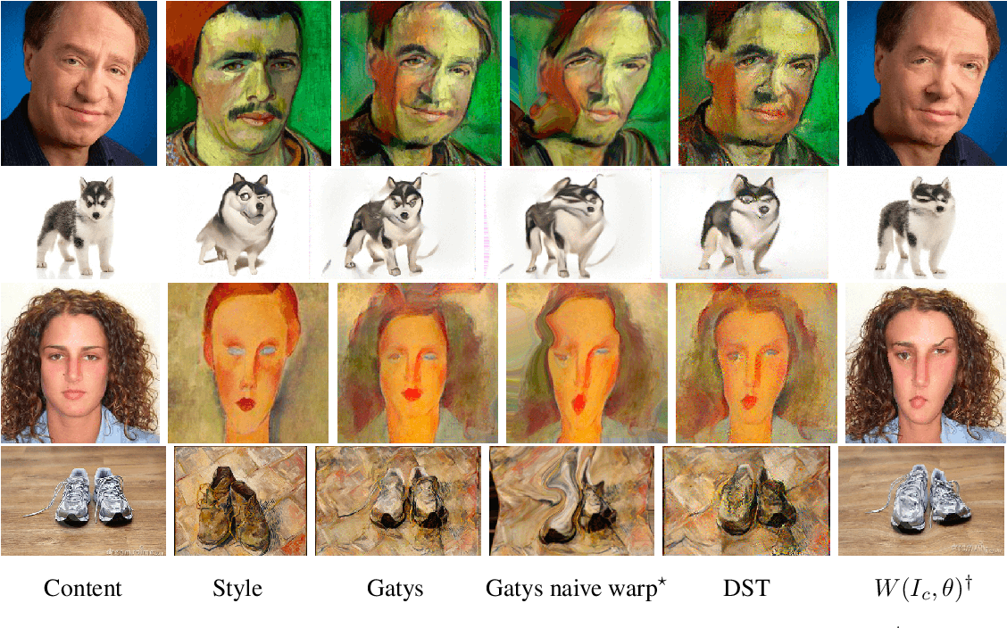 Figure 3 for Deformable Style Transfer