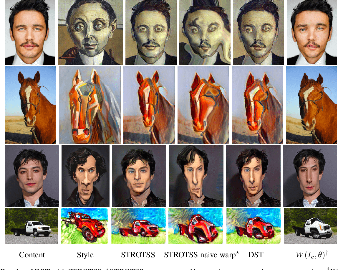 Figure 4 for Deformable Style Transfer