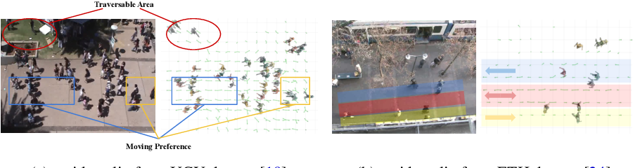 Figure 1 for Crowd-Driven Mapping, Localization and Planning