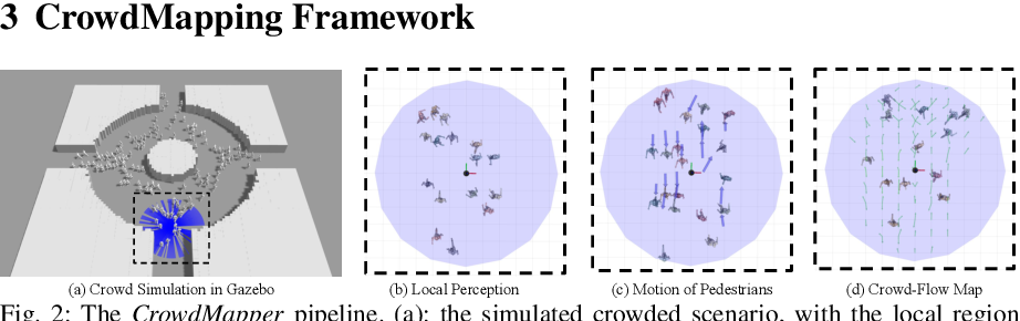 Figure 2 for Crowd-Driven Mapping, Localization and Planning