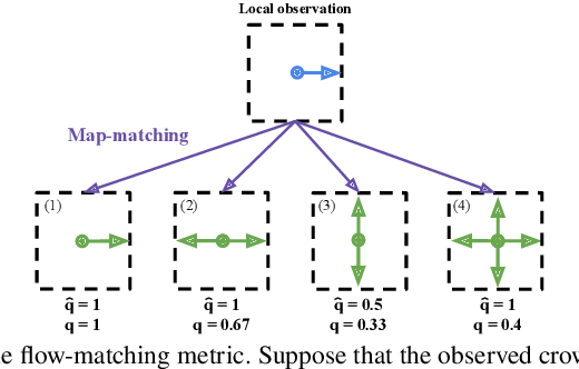Figure 4 for Crowd-Driven Mapping, Localization and Planning