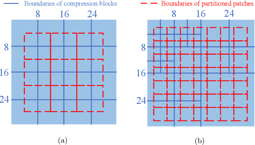Figure 4 for Early Exit Or Not: Resource-Efficient Blind Quality Enhancement for Compressed Images