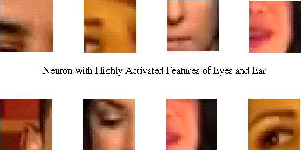 Figure 3 for Benchmarking Multimodal Sentiment Analysis
