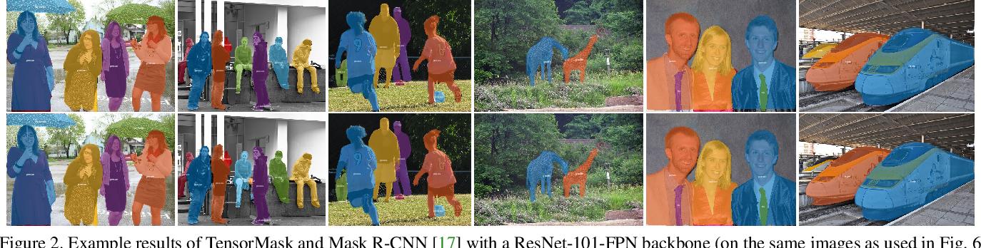 Figure 3 for TensorMask: A Foundation for Dense Object Segmentation