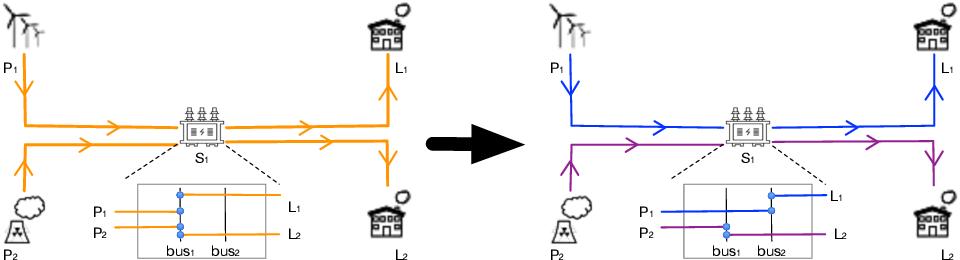 Figure 1 for Action Set Based Policy Optimization for Safe Power Grid Management
