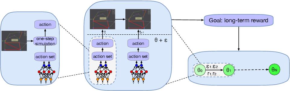 Figure 3 for Action Set Based Policy Optimization for Safe Power Grid Management