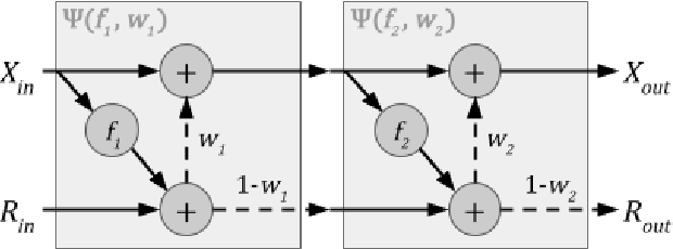 Figure 1 for Finding Fast Transformers: One-Shot Neural Architecture Search by Component Composition