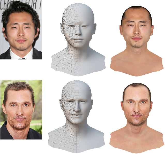 Figure 1 for Digital Twin: Acquiring High-Fidelity 3D Avatar from a Single Image
