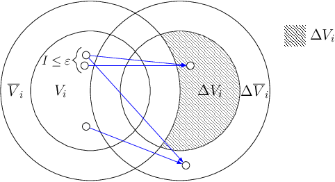 Figure 3 for Your most telling friends: Propagating latent ideological features on Twitter using neighborhood coherence