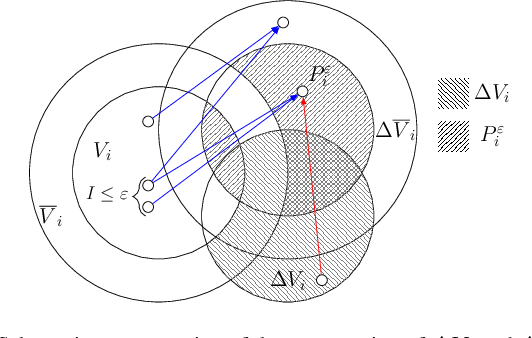 Figure 4 for Your most telling friends: Propagating latent ideological features on Twitter using neighborhood coherence