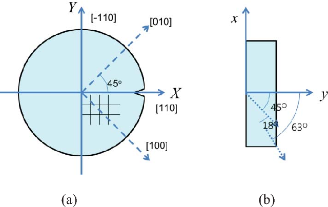 Figure 13 from Theoretical Analysis of the Deflection of a