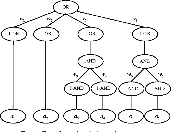 Adaptive Relevance Feedback Method Of Extended Boolean Model Using