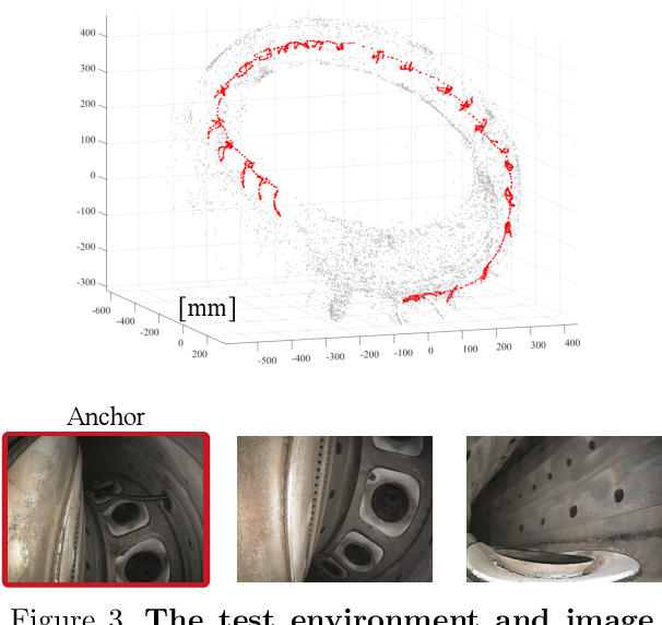 Figure 4 for Video-Based Camera Localization Using Anchor View Detection and Recursive 3D Reconstruction