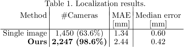 Figure 2 for Video-Based Camera Localization Using Anchor View Detection and Recursive 3D Reconstruction