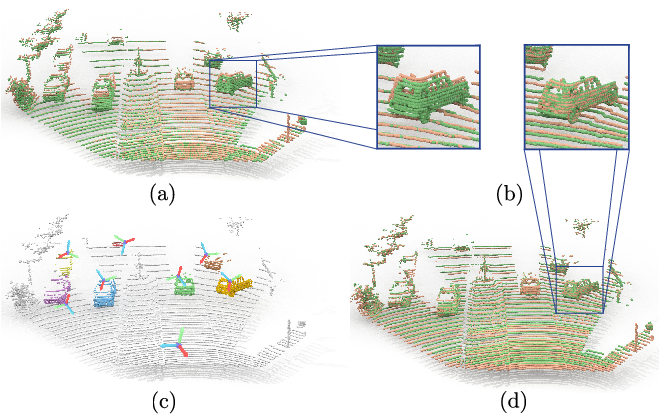 Figure 1 for Weakly Supervised Learning of Rigid 3D Scene Flow
