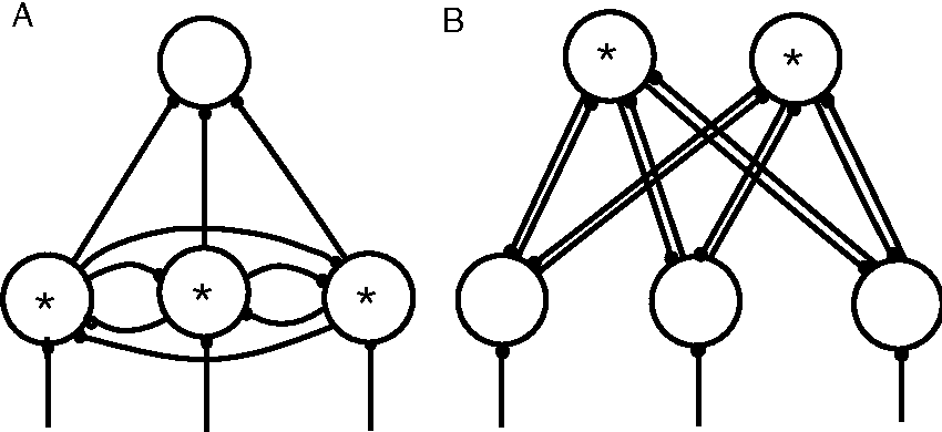 figure 21-1