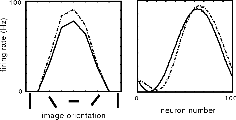 figure 21-2